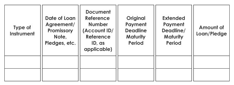 BIR Format Summary Listing