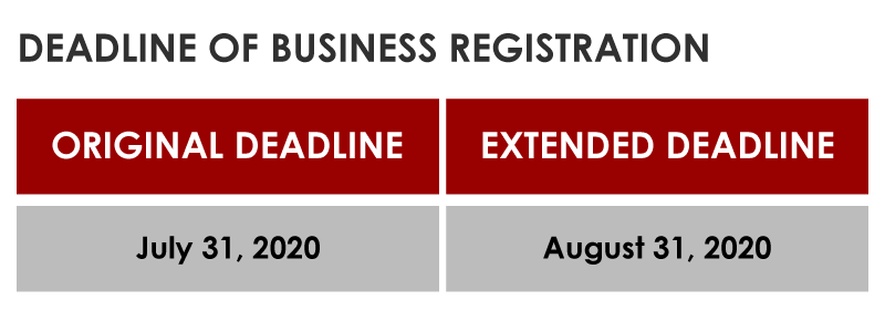 BIR Business Registration