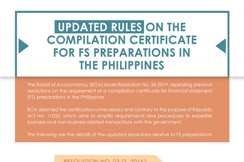 Rules on the Compilation Certificate for FS Preparations-min